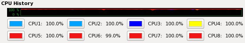 100% CPU - 8 cores